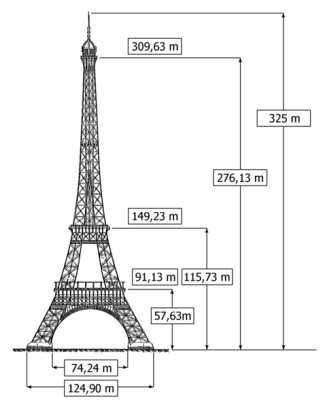 http://upload.wikimedia.org/wikipedia/commons/thumb/c/c9/Eiffel_sizes.png/478px-Eiffel_sizes.png